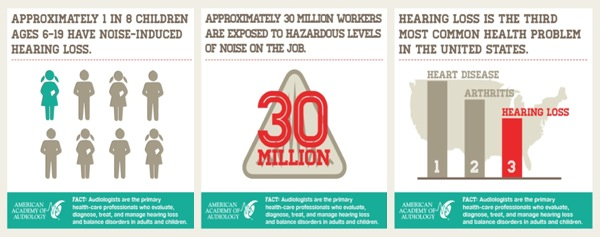 Audiology Statistics - National Audiology Month